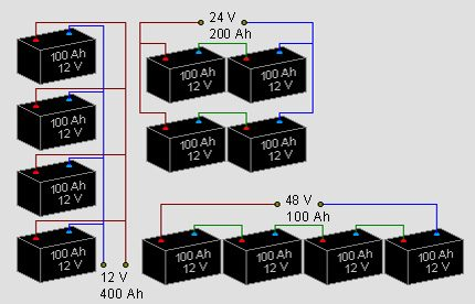 Battery voltage and power