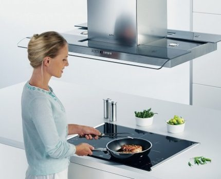 The principle of operation of the exhaust hood