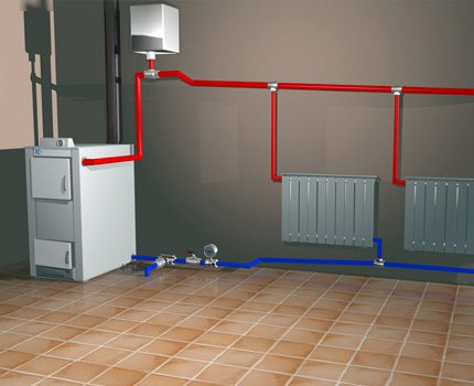 Installing the tank in an open heating system