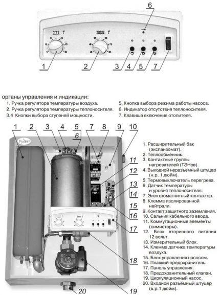 Le schéma de la chaudière électrique à double circuit