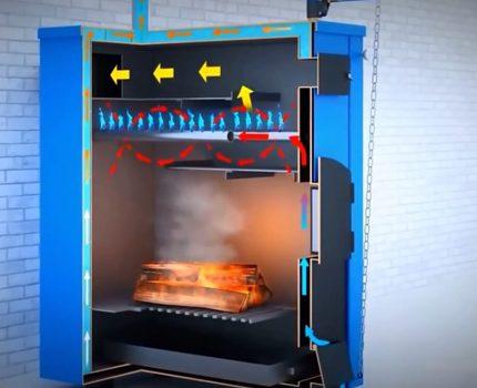 Pyrolysis boiler