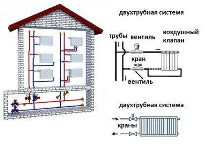 Vertical heating system