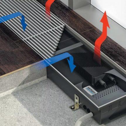 Heat exchanger heats air from below