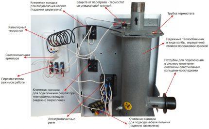 Sangai boiler design