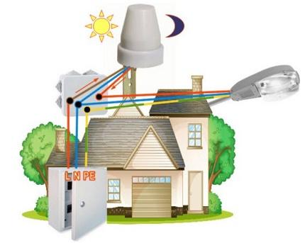 Système d'éclairage de la maison