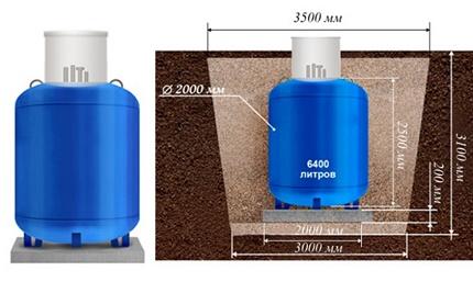 Modèles verticaux de réservoirs de gaz pour l'installation dans les chalets