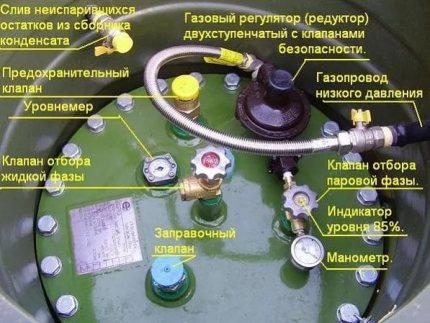 Entretien du réservoir de gaz