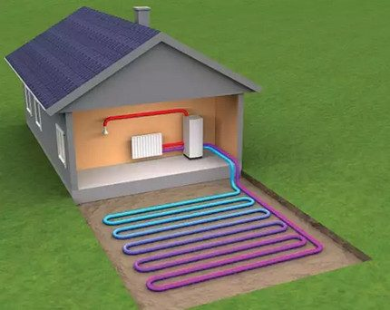 Horizontal laying geothermal heat pump