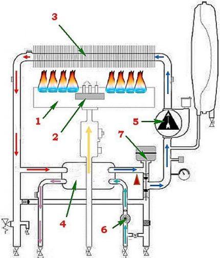 Schéma de fonctionnement des échangeurs de chaleur séparés