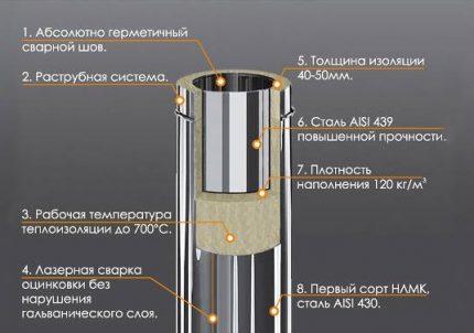 Sviestmaižu caurules ierīce