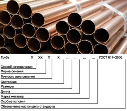 Copper pipe marking
