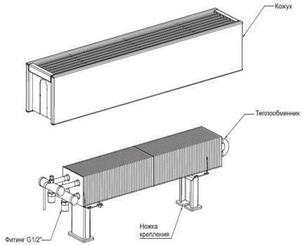 Ūdens konvektora dizains