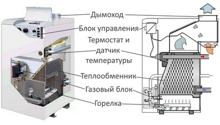 Boiler with open combustion chamber