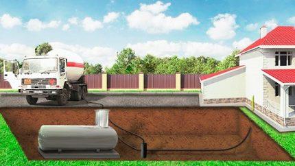 Réservoir de gaz souterrain