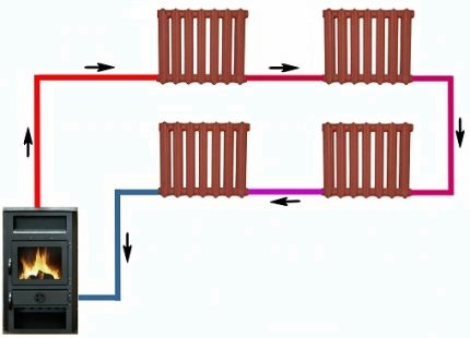 Single pipe heating systems