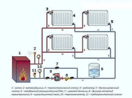 Double pipe heating systems