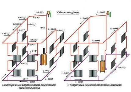 Deadlock systems and circuits with associated traffic