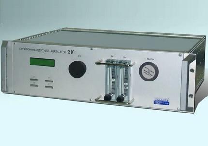 Optical gas analyzer