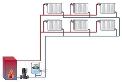 Double pipe circuit