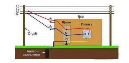 Ķēdes elektroinstalācijas shēma