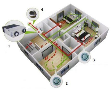 PVU operation scheme