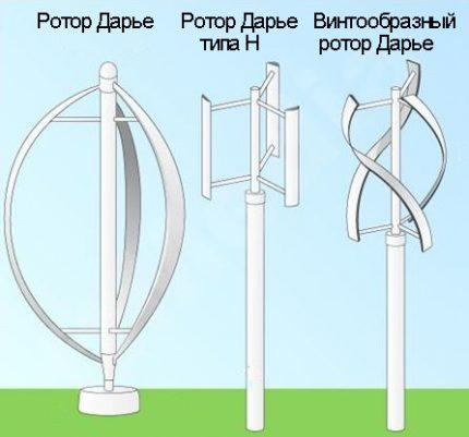 Types of Daria rotors