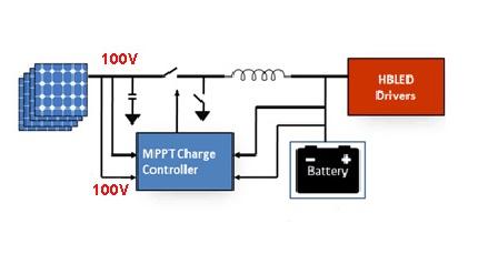 Voltage balance diagram