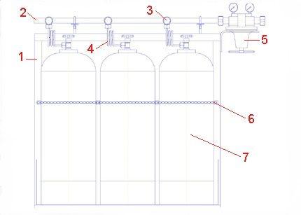 Diagramme de rampe simple