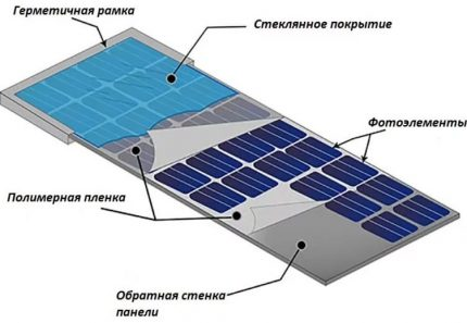 Solenergikrets