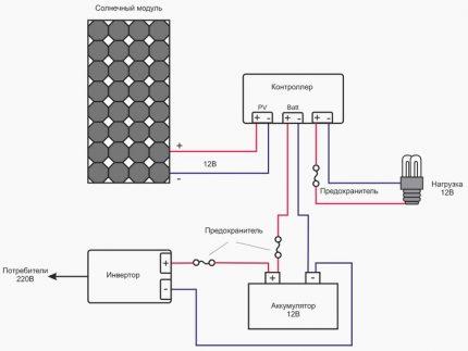 Connection Diagram Elements