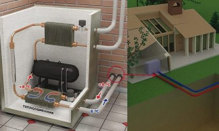 Diagram of a heating system with a heat pump