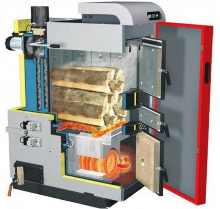 Solid fuel boiler for the home