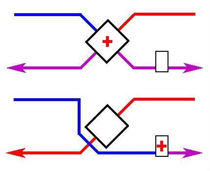 Schéma d'écoulement de l'air à travers la dérivation