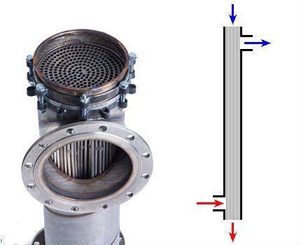 Le principe de fonctionnement du récupérateur tubulaire
