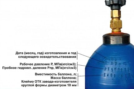 Marquage d'une bouteille de gaz