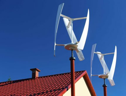Roof Top Wind Turbine