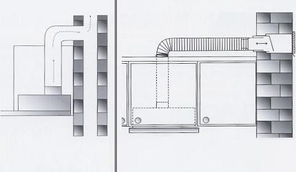 Built-in cooker hood duct