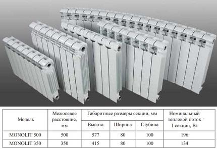 Rifar monolit