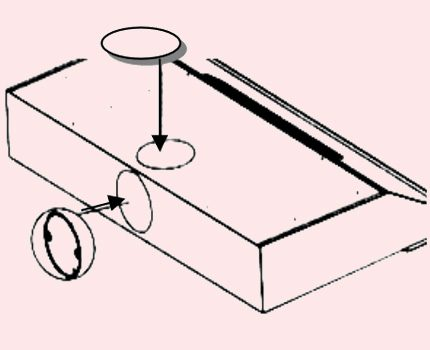 Bouchons pour mise en mode recirculation