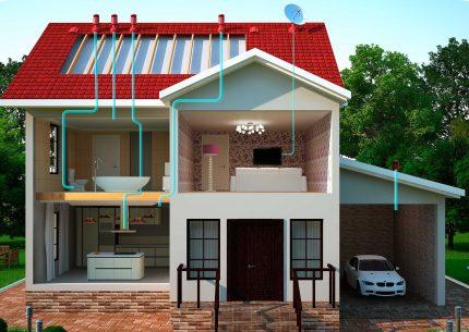 Privātmājas ventilācijas sistēmas projektēšanas piemērs