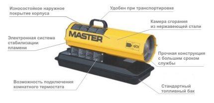 Diesel gun Master B 35