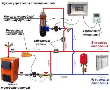 Tying electric and TT boiler