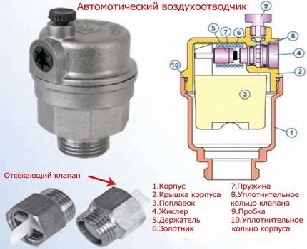 Automatic air vent design