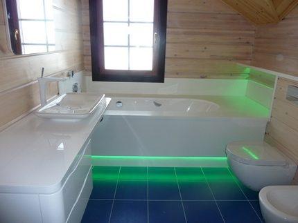 Rétro-éclairage de bain