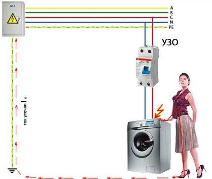 Dispositif de courant résiduel