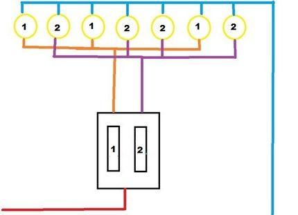 Schéma de connexion pour spots