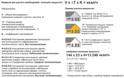 Calculation of thermal power