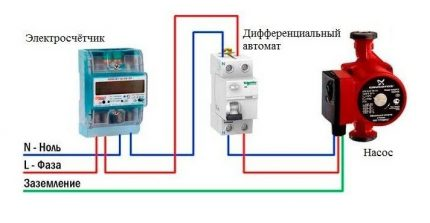 Wiring diagram for the pump
