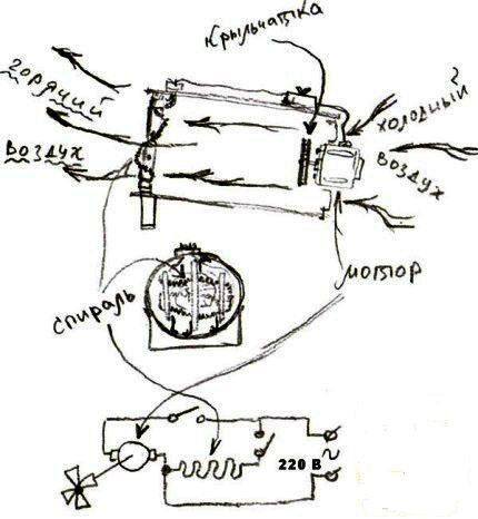 Schéma d'assemblage du pistolet électrique