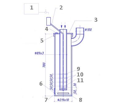 Heat gun circuit